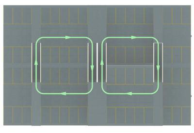 Auswahl von möglichen Verkehrsführungssystemen.